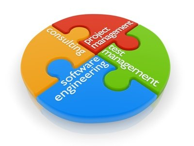 Project Management: Introduction of a project management